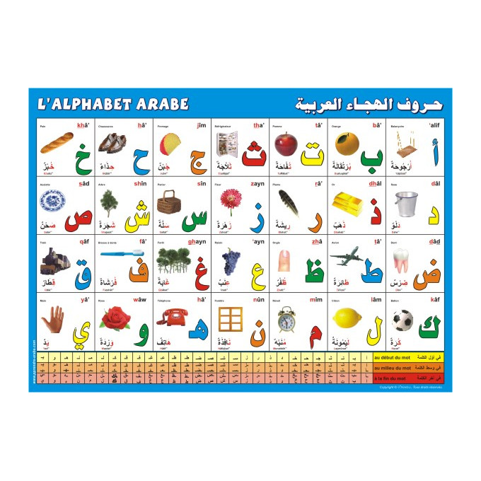 Poster : Alphabet Arabe - Français - Arabe