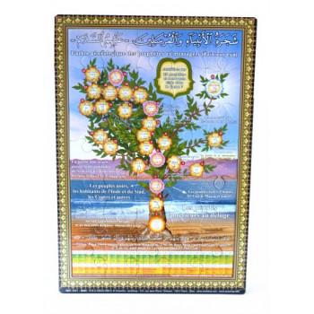 Grand Puzzle L'arbre des Prophètes (38 x 26 cm) - Orientica