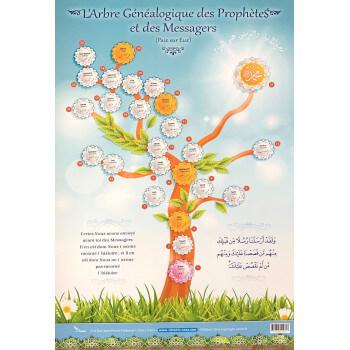 Poster : Arbre Généalogique des Prophètes et des Messagers - Arabe - Français - Edition Sana